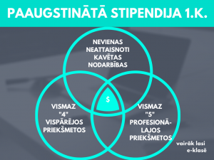 Paaugst.stipendija_1.kurss