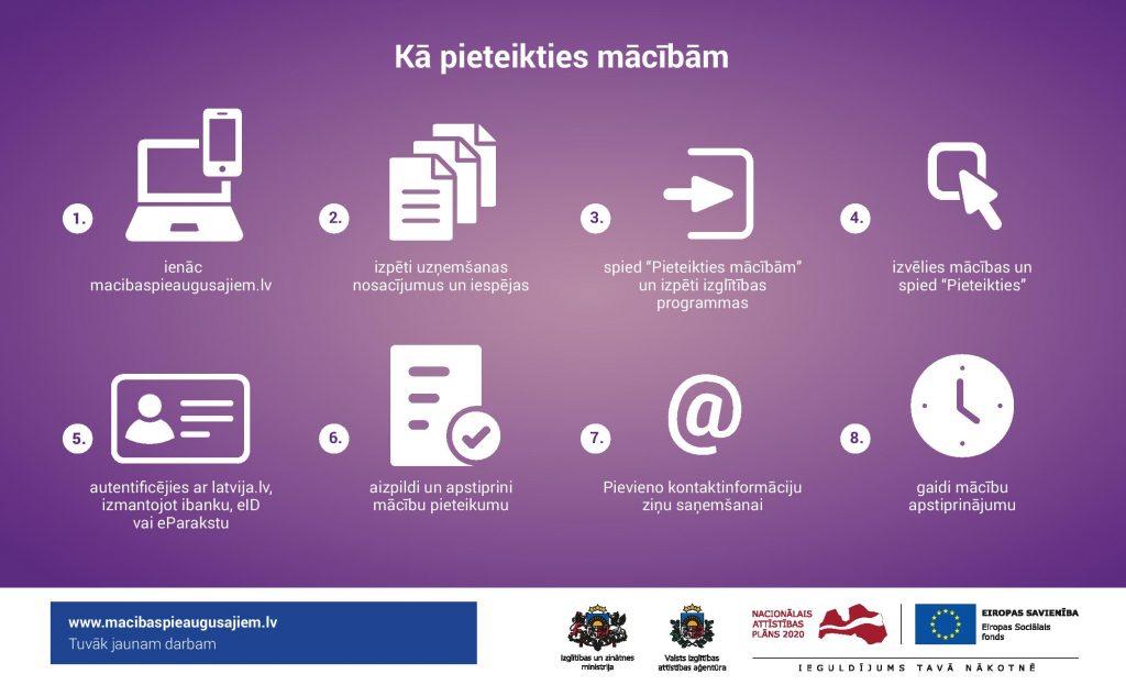 Ka_pieteikties_macibam-page-001 (1)